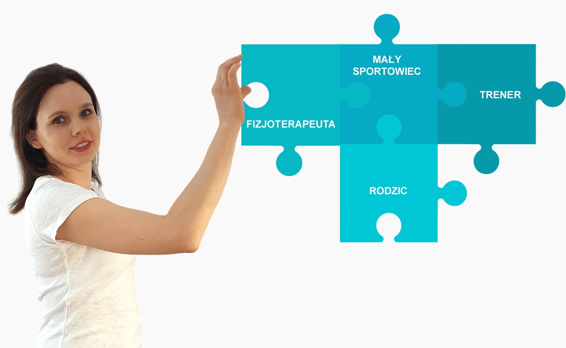 edyta-lukasik-fizjoterapia